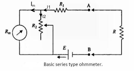Basic series type ohmmeter