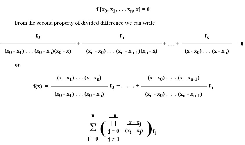 Linear Program Polynomial Interpolation Calculator
