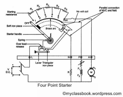 four point starter