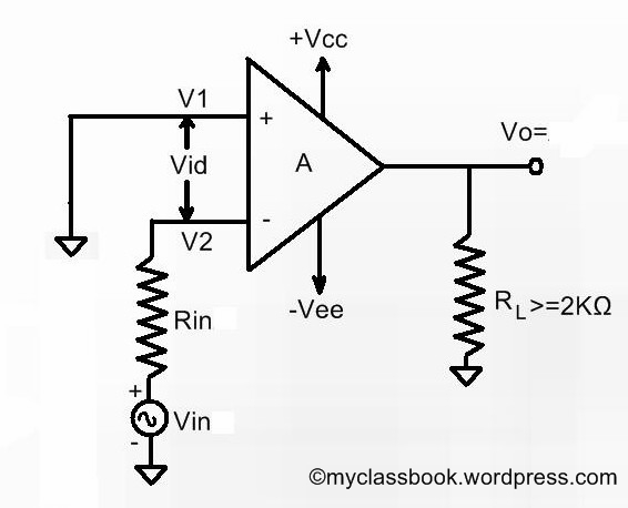 differential  inverting and non-inverting operational amplifier