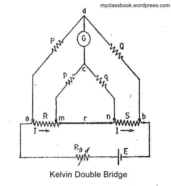 Kelvin Double Bridge Circuit For Measurement Of Low Resistance