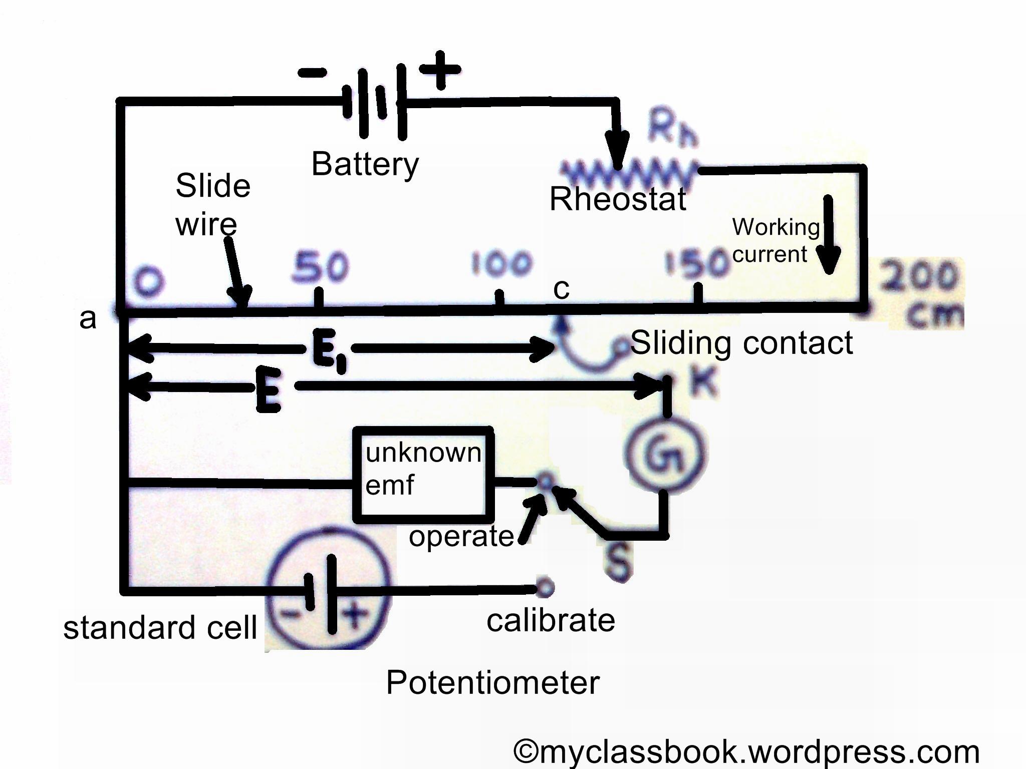 potentiometer method for low resistance measurement myclassbook