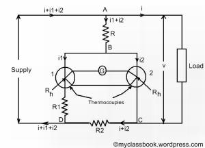 Thermal Wattmeter
