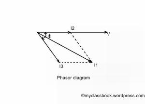 three ammeter method 1