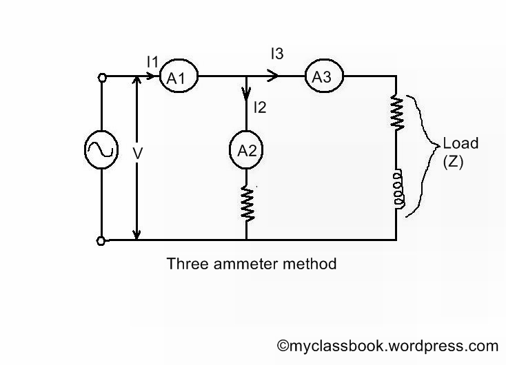 three ammeter method