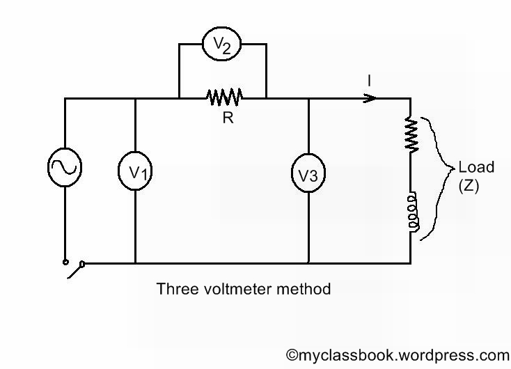 Three voltmeter method myclassbook ccuart Image collections