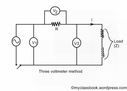 Three voltmeter method