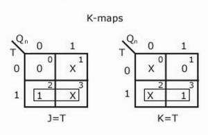 Conversion of JK flip flop to SR flip flop, T and D flip