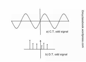 Odd signals