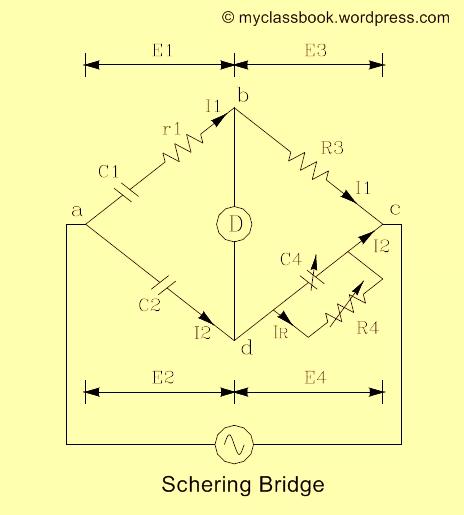 schering bridge  measurement of capacitance  myclassbook org