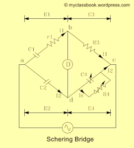 Schering Bridge Circuit