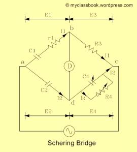 Schering Bridge Circuit