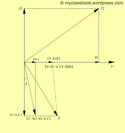 Schering bridge measurement of capacitance myclassbook schering bridge phasor diagram ccuart Choice Image