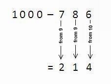 Vedic maths subtraction tutorial 1