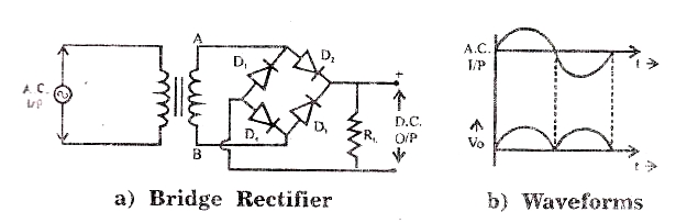 full wave bridge rectifier circuit waveforms and working rh myclassbook org rectifier circuit diagram analysis bridge rectifier circuit diagram