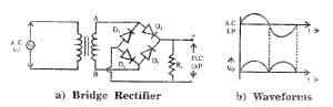 Full wave bridge rectifier circuit diagram