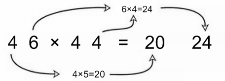 how to find the square of a number easily