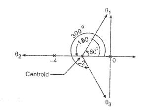 centroid 2