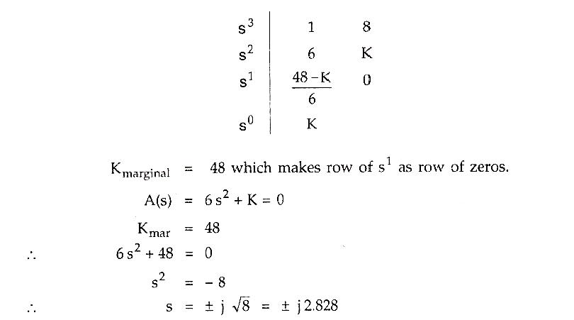Derivation of root locus rules erik cheever.