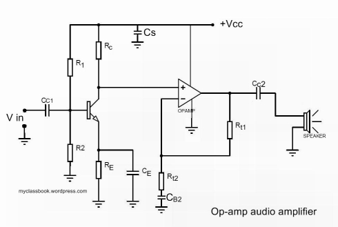 How to make audio amplifier using opamp? [MINI PROJECT