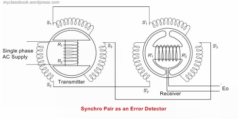 Synchro pair as an error detector