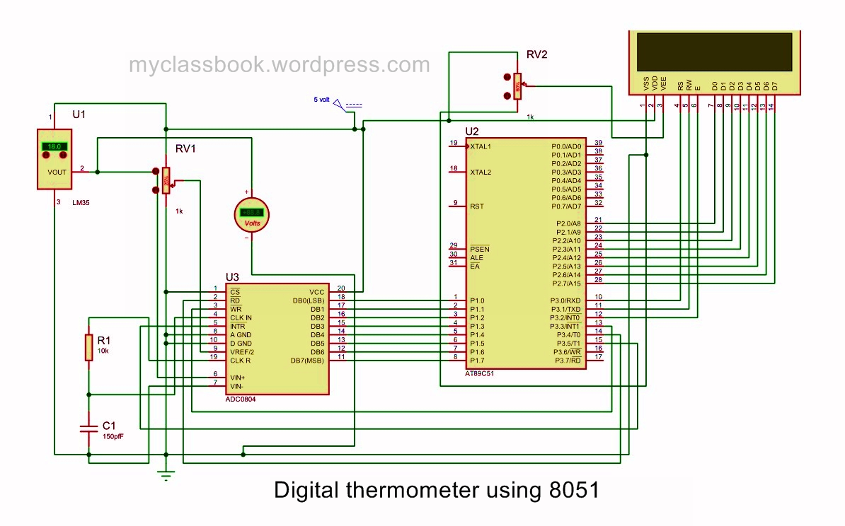 Digital thermometer using 8051 microcontroller electronics mini circuit diagram digital thermometer using 8051 microcontroller ccuart Images
