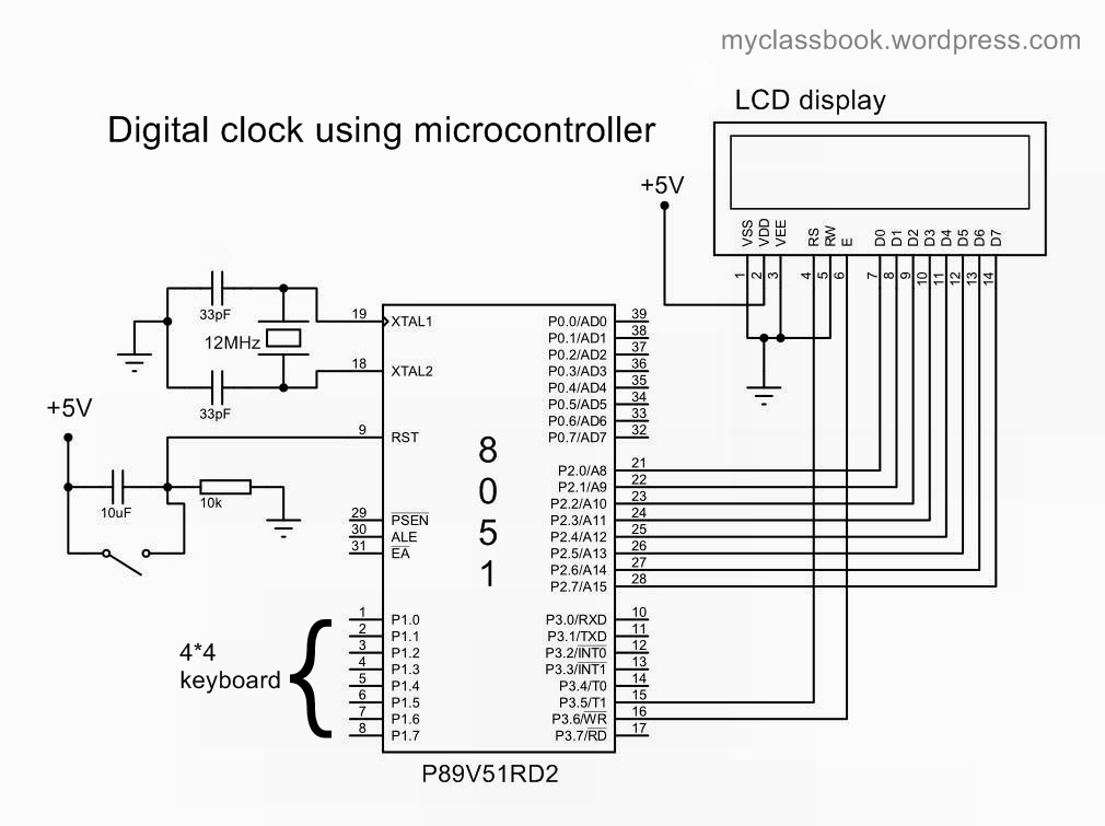 Digital Clock Using 8051 Microcontroller Lcd Display Mini