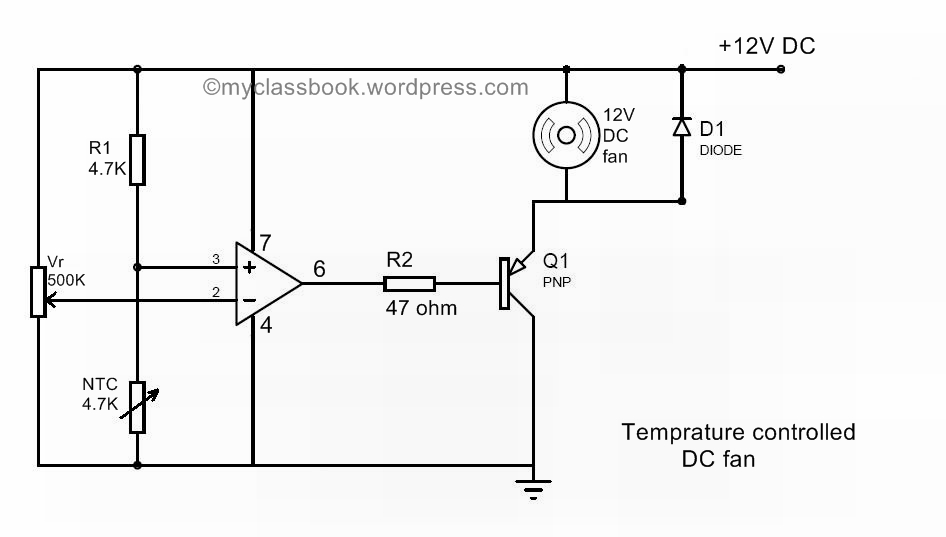 temperature controlled dc fan using thermistor mini project rh myclassbook org fan speed control by temperature fan control temperature sensor