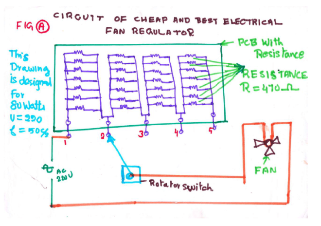 Electric Fan Regulator