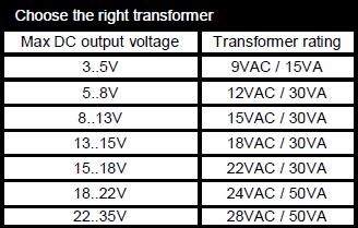 Choose right transformer