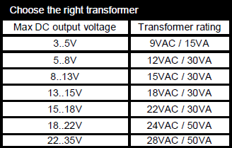 Choose right transformer