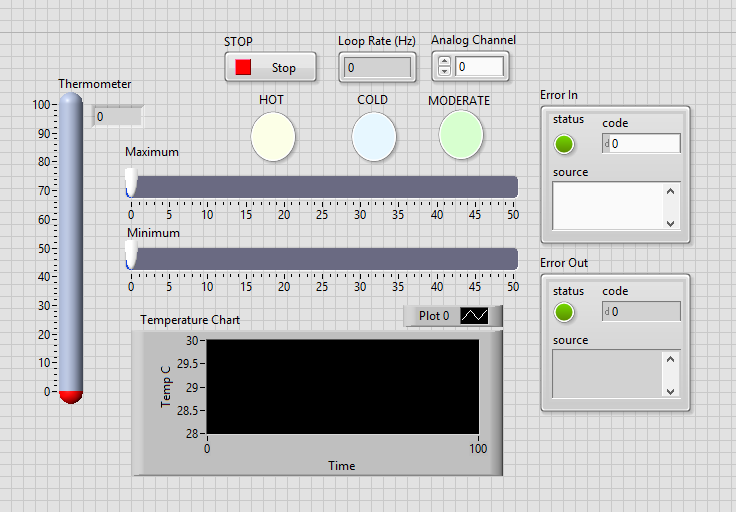 Front Panel of Temperature Controller