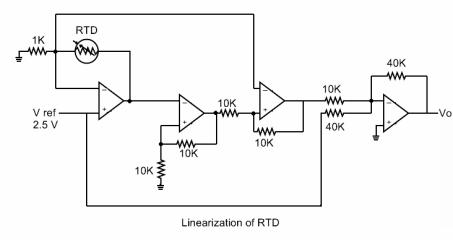 Linearization of RTD