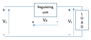 Series voltage regulator circuit diagram