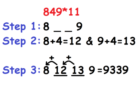 Multiply by 11 for three digit vedic mathematics